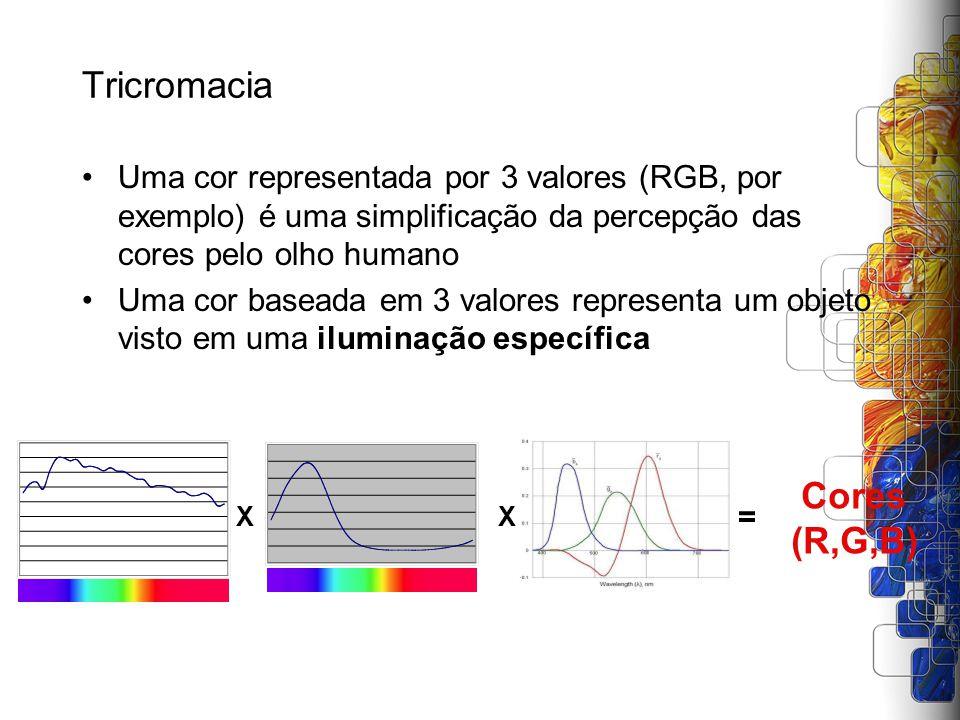 Tricromacia Cores (R,G,B)