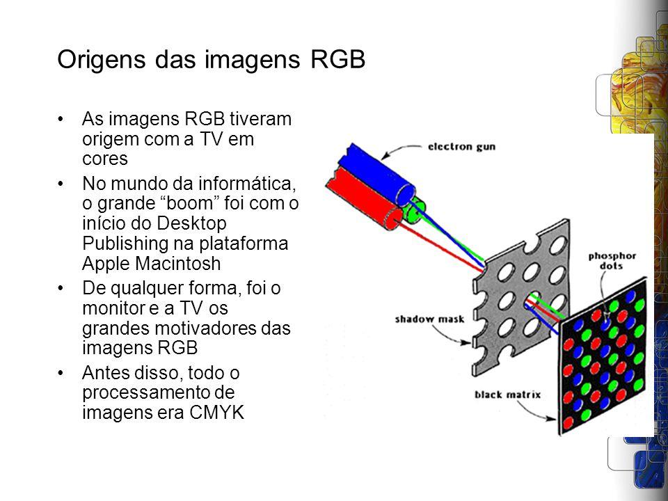 Origens das imagens RGB
