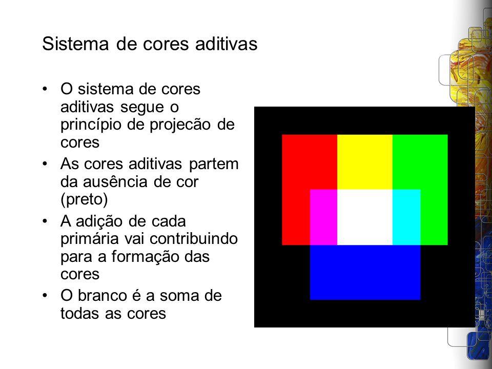 Sistema de cores aditivas