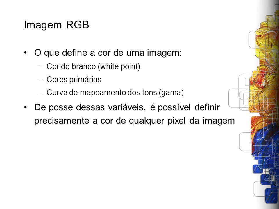 Imagem RGB O que define a cor de uma imagem: