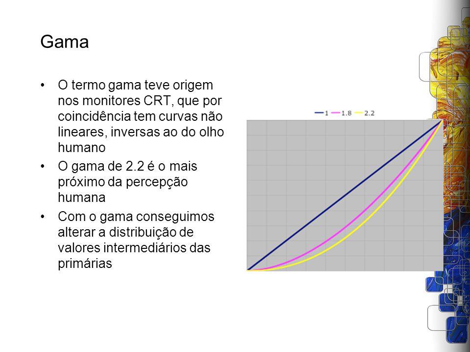 Gama O termo gama teve origem nos monitores CRT, que por coincidência tem curvas não lineares, inversas ao do olho humano.