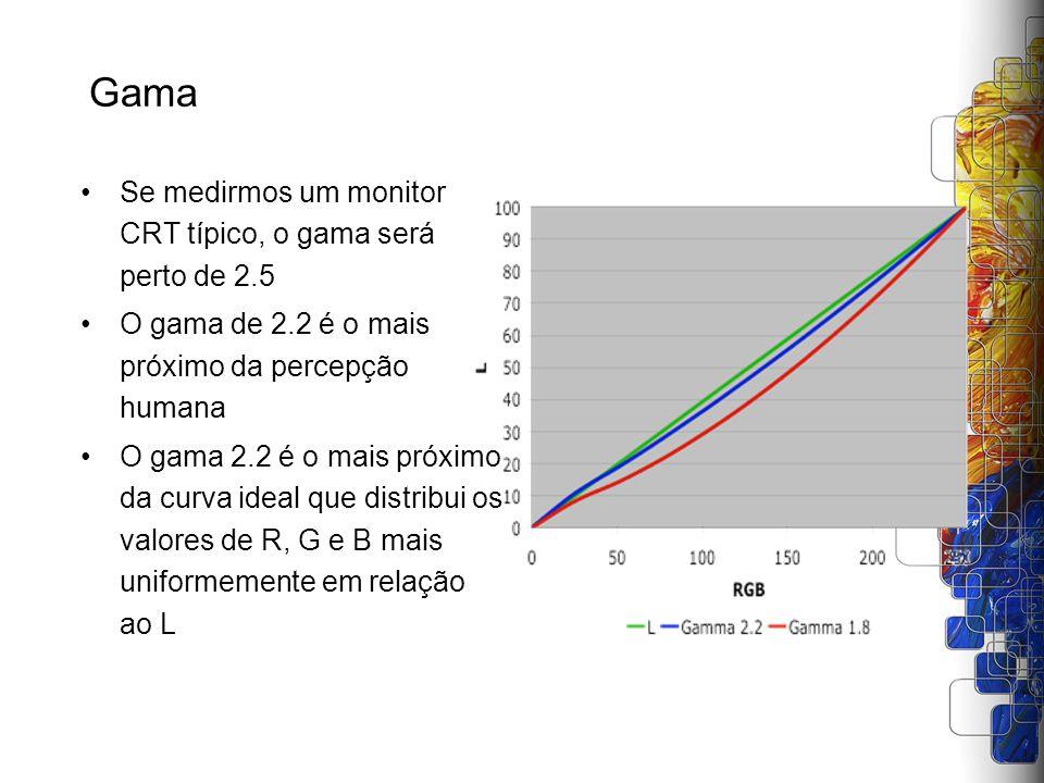Gama Se medirmos um monitor CRT típico, o gama será perto de 2.5