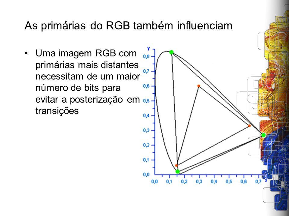 As primárias do RGB também influenciam