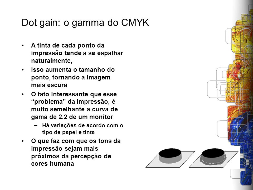 Dot gain: o gamma do CMYK