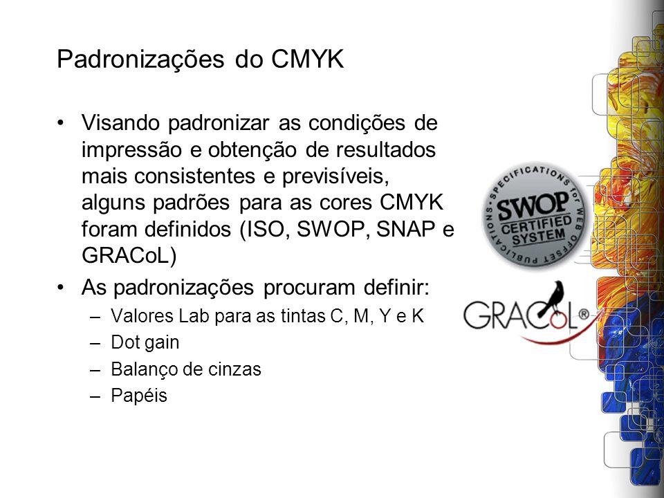 Padronizações do CMYK