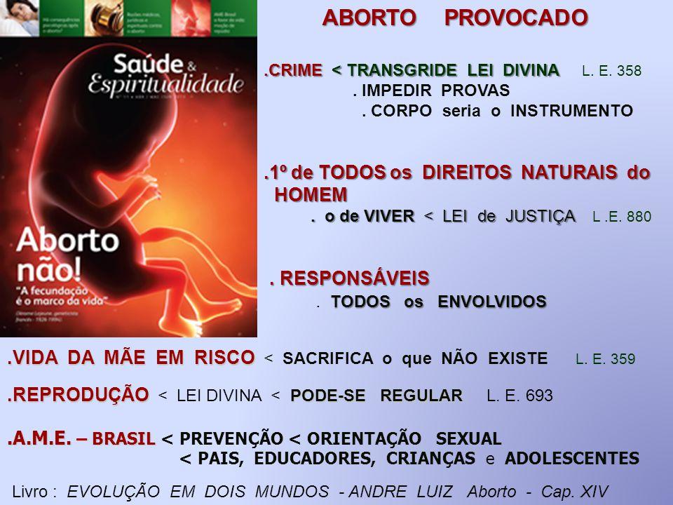 ABORTO PROVOCADO .1º de TODOS os DIREITOS NATURAIS do HOMEM