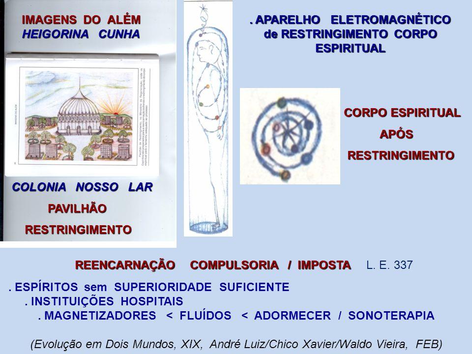 . APARELHO ELETROMAGNÉTICO de RESTRINGIMENTO CORPO ESPIRITUAL
