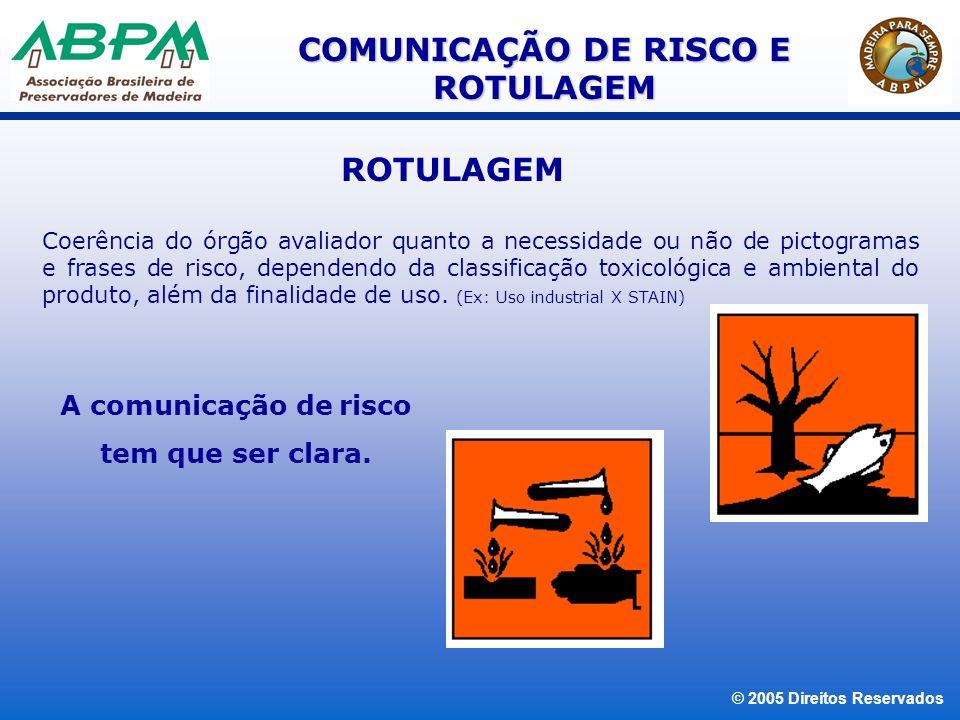 COMUNICAÇÃO DE RISCO E ROTULAGEM