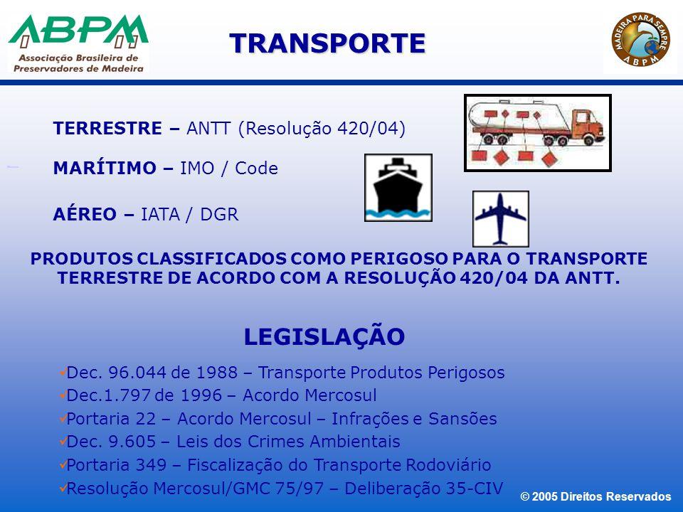 TRANSPORTE LEGISLAÇÃO TERRESTRE – ANTT (Resolução 420/04)