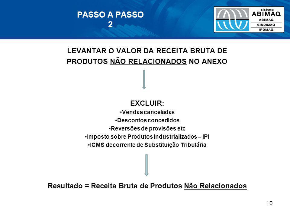 PASSO A PASSO 2 LEVANTAR O VALOR DA RECEITA BRUTA DE