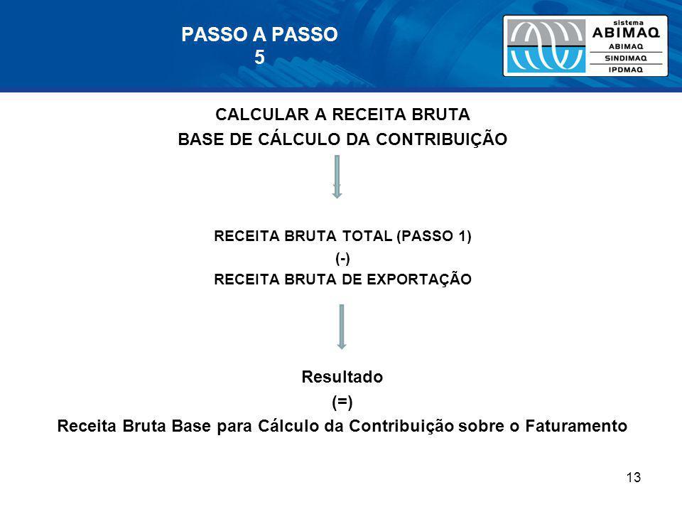 PASSO A PASSO 5 CALCULAR A RECEITA BRUTA
