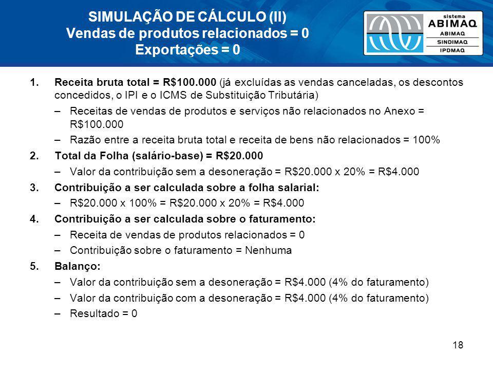 SIMULAÇÃO DE CÁLCULO (II) Vendas de produtos relacionados = 0 Exportações = 0