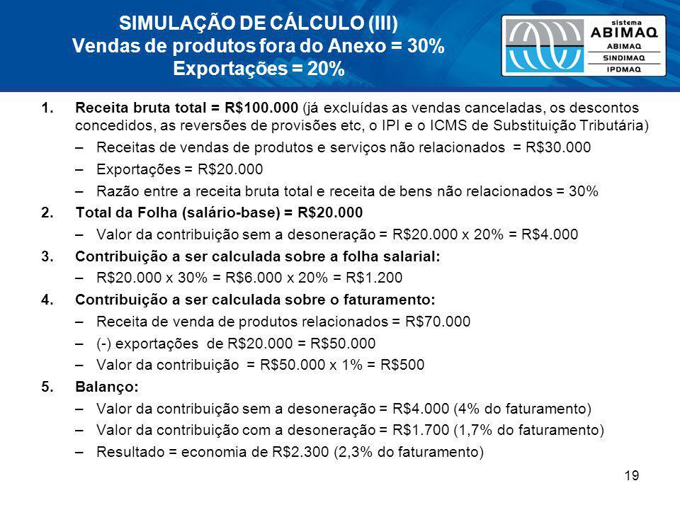 SIMULAÇÃO DE CÁLCULO (III) Vendas de produtos fora do Anexo = 30% Exportações = 20%