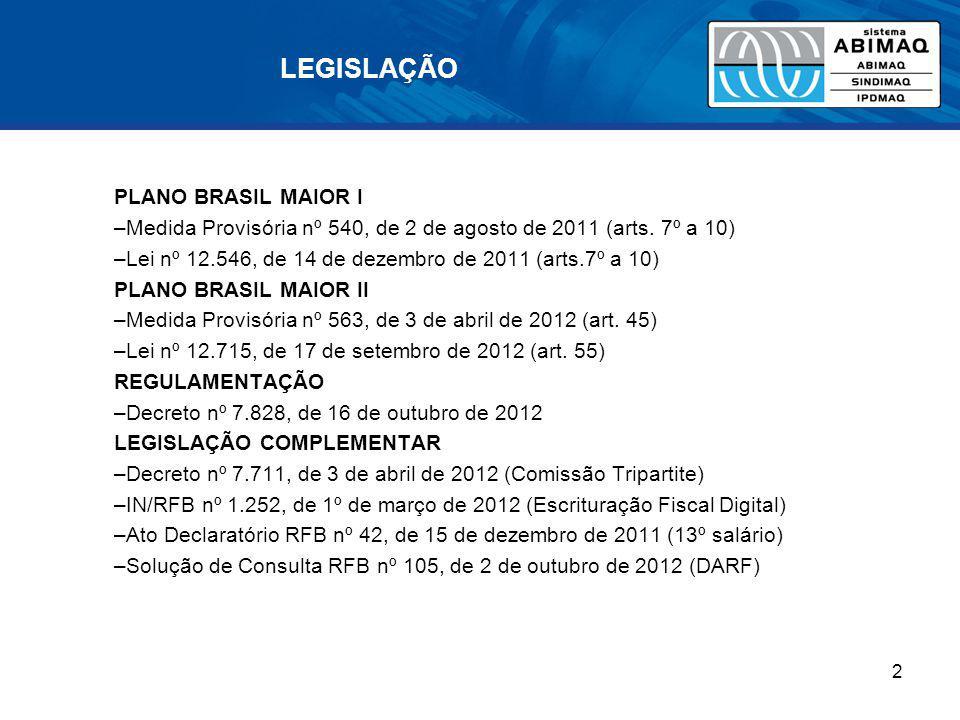 LEGISLAÇÃO PLANO BRASIL MAIOR I