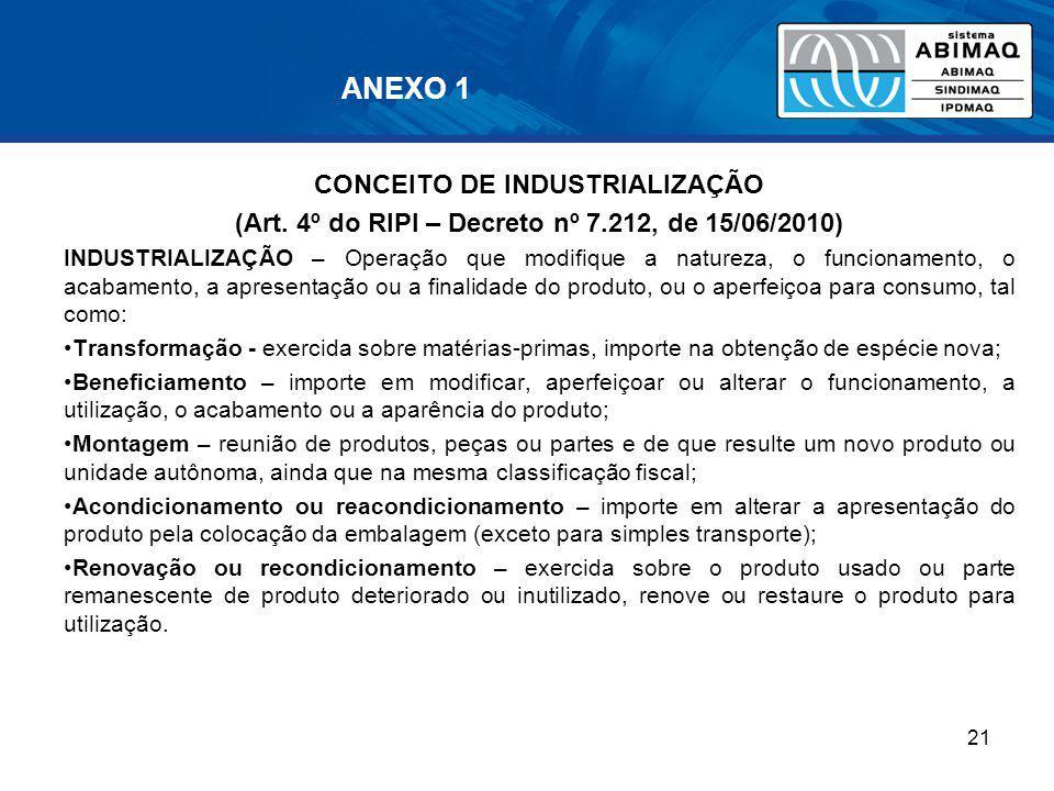ANEXO 1 CONCEITO DE INDUSTRIALIZAÇÃO