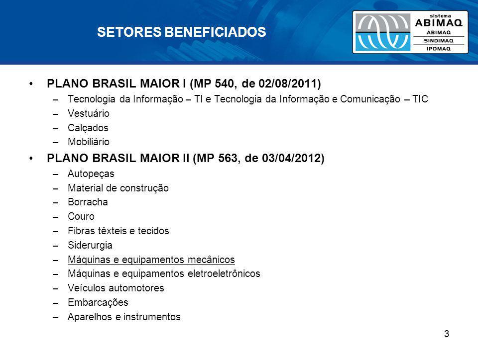 SETORES BENEFICIADOS PLANO BRASIL MAIOR I (MP 540, de 02/08/2011)
