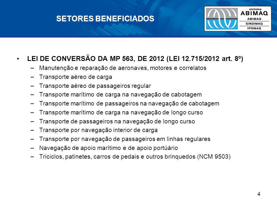 SETORES BENEFICIADOS LEI DE CONVERSÃO DA MP 563, DE 2012 (LEI 12.715/2012 art. 8º) Manutenção e reparação de aeronaves, motores e correlatos.