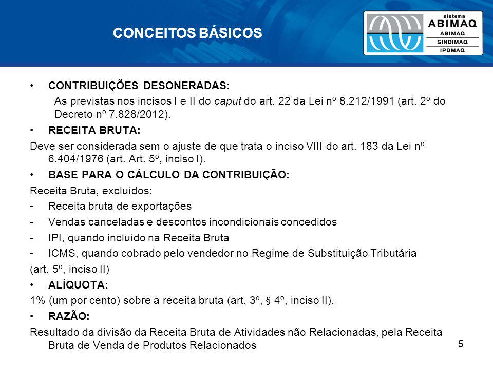 CONCEITOS BÁSICOS CONTRIBUIÇÕES DESONERADAS: