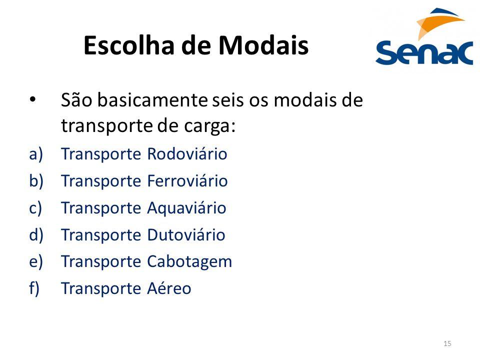 Escolha de Modais São basicamente seis os modais de transporte de carga: Transporte Rodoviário. Transporte Ferroviário.