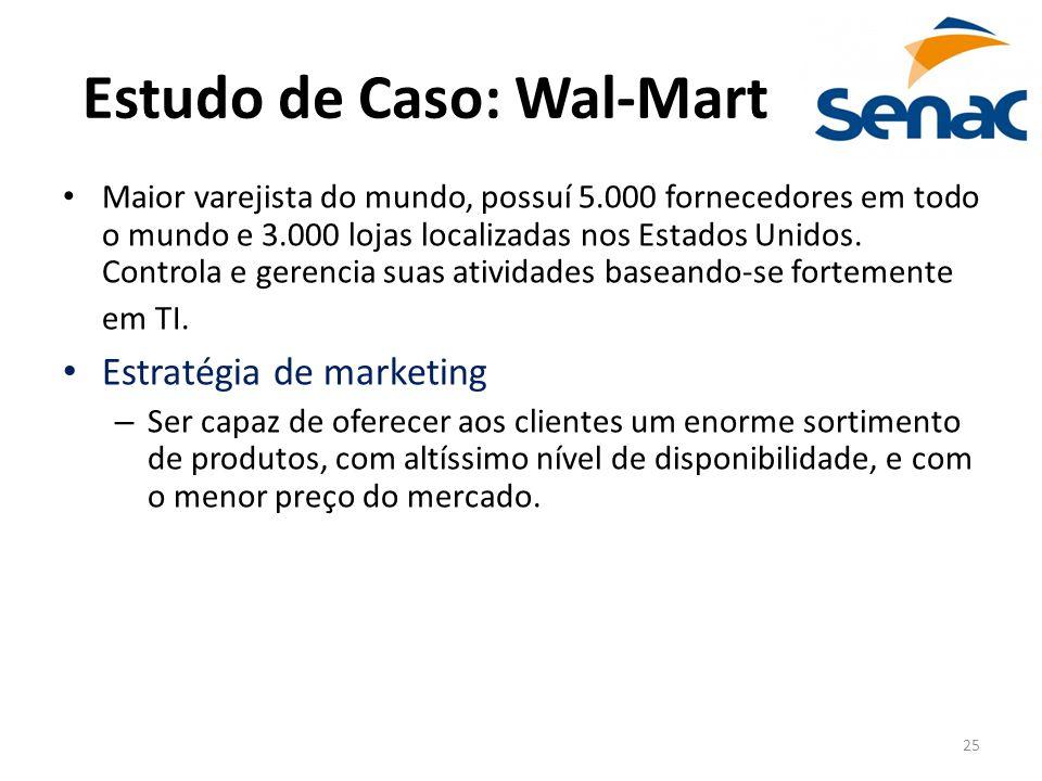 Estudo de Caso: Wal-Mart