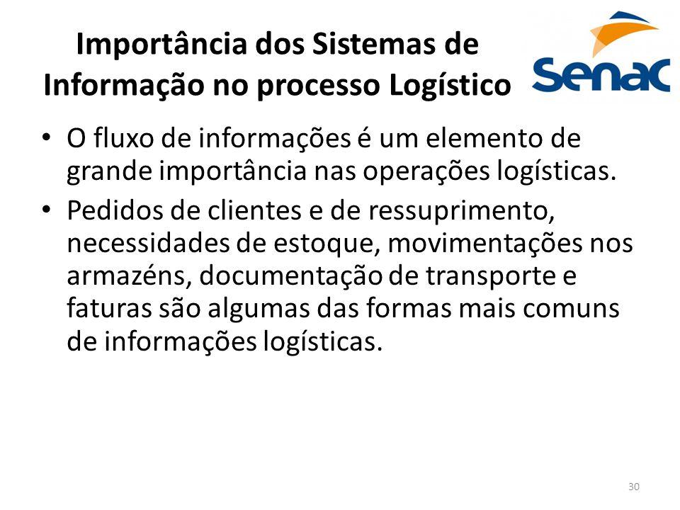 Importância dos Sistemas de Informação no processo Logístico