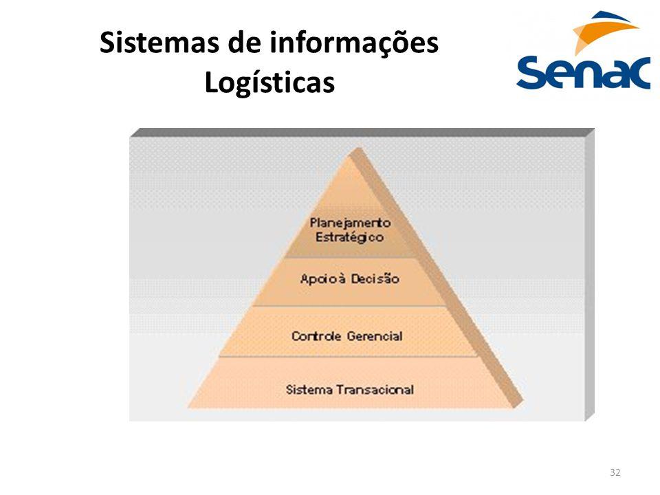Sistemas de informações Logísticas