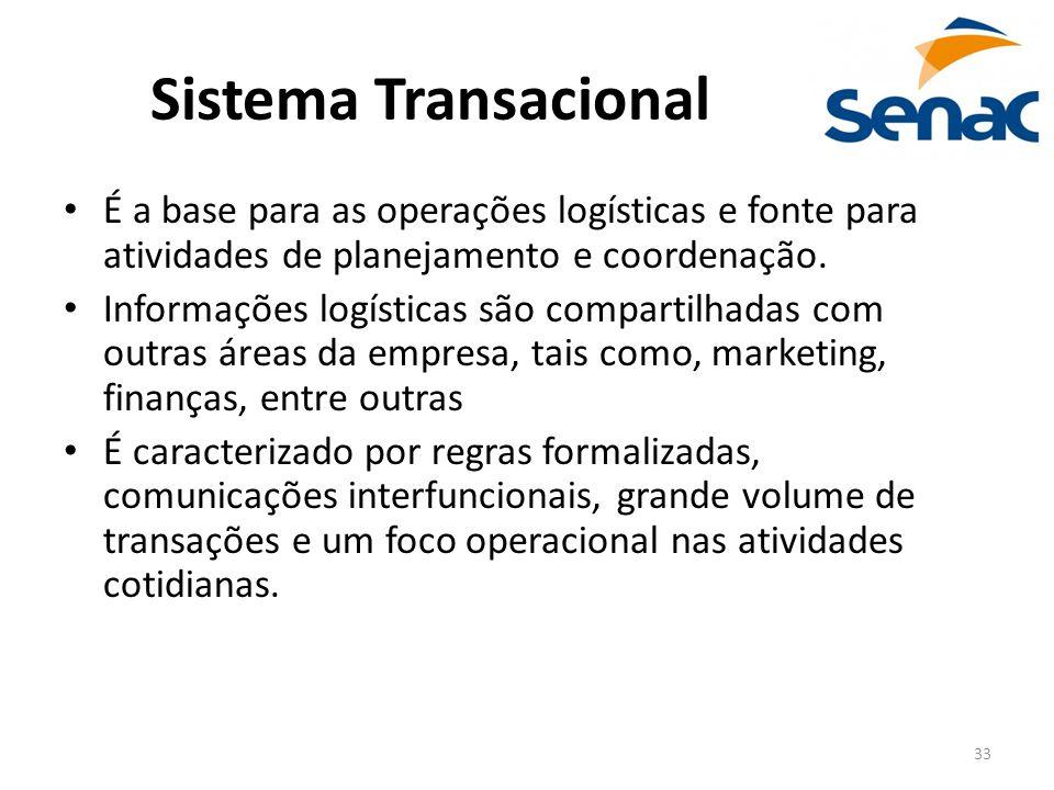 Sistema Transacional É a base para as operações logísticas e fonte para atividades de planejamento e coordenação.