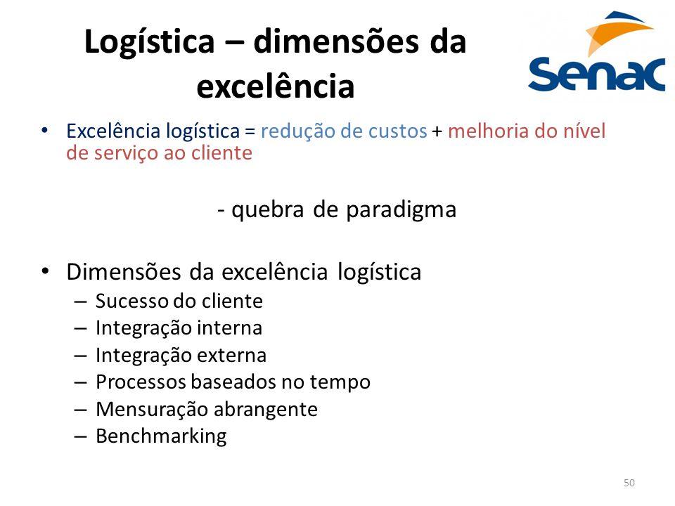 Logística – dimensões da excelência