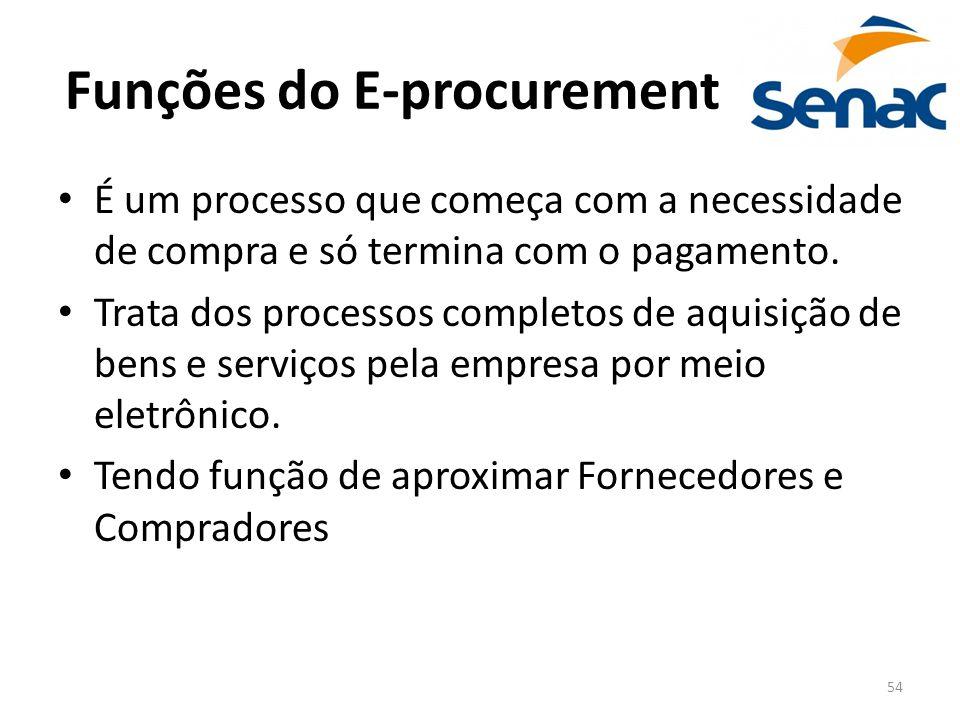 Funções do E-procurement
