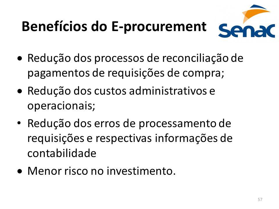 Benefícios do E-procurement