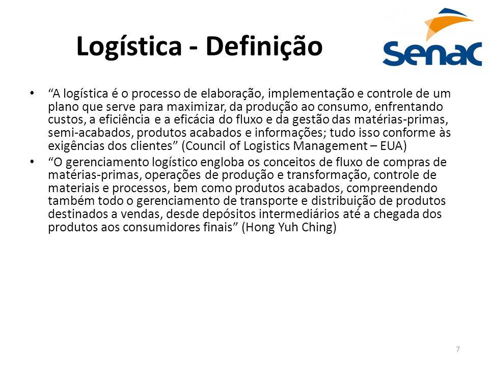 Logística - Definição
