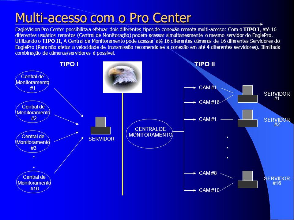Multi-acesso com o Pro Center