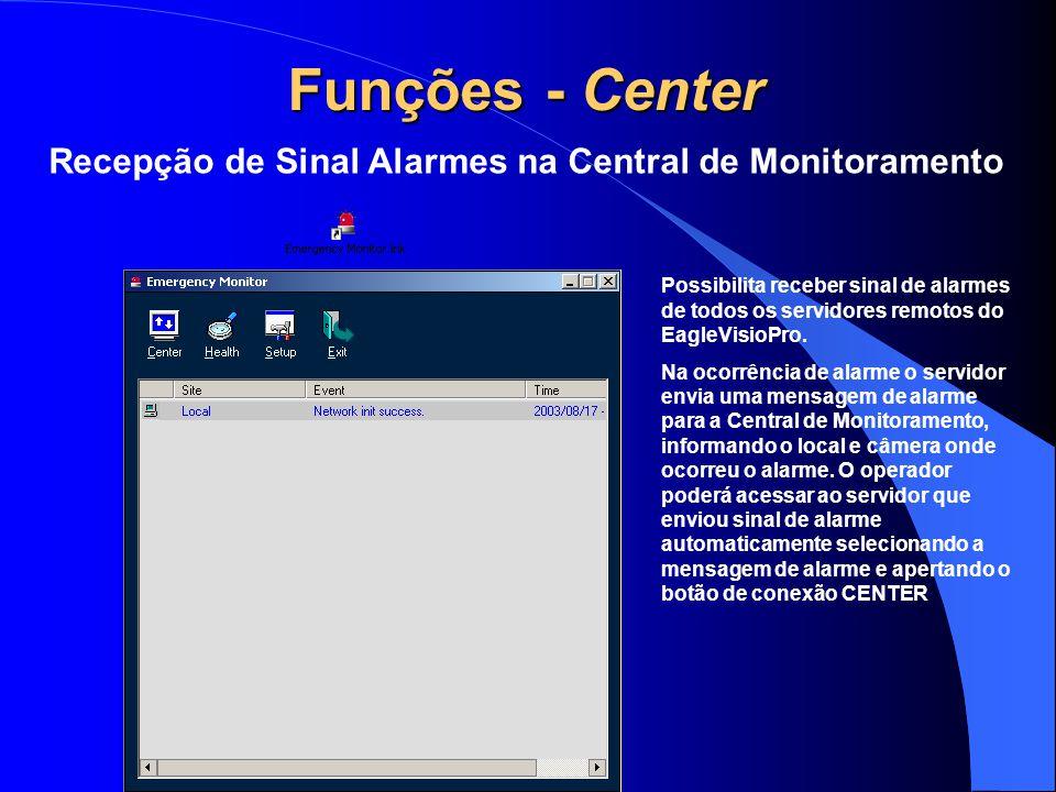 Funções - Center Recepção de Sinal Alarmes na Central de Monitoramento