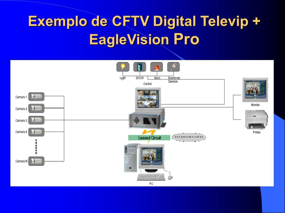 Exemplo de CFTV Digital Televip + EagleVision Pro