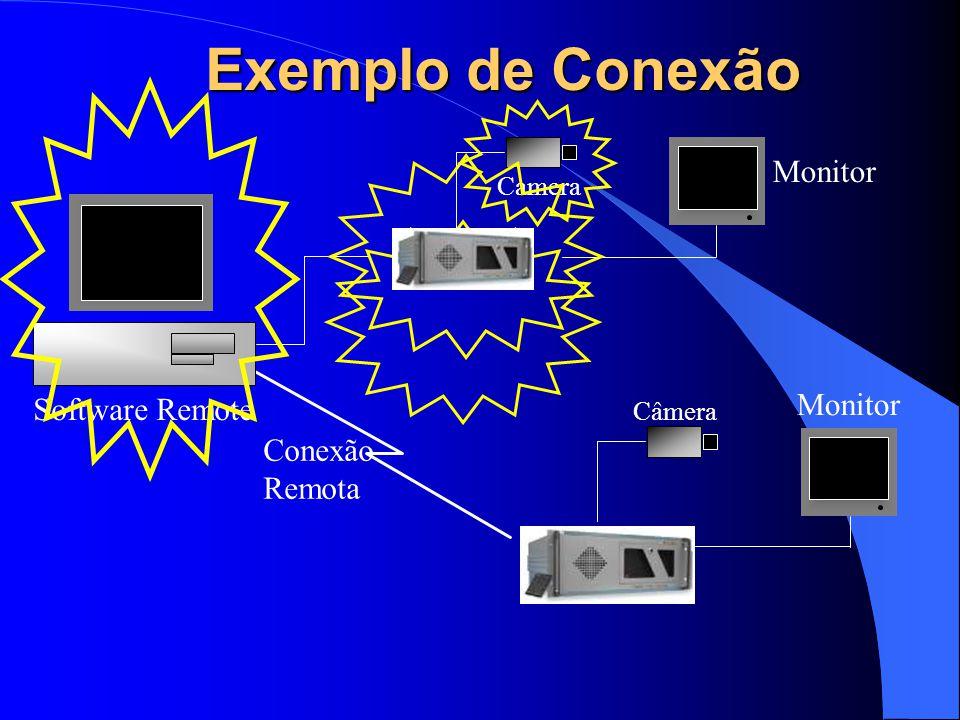Exemplo de Conexão Monitor Monitor Software Remote Conexão Remota