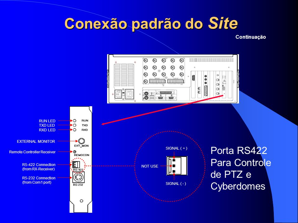 Conexão padrão do Site Porta RS422 Para Controle de PTZ e Cyberdomes