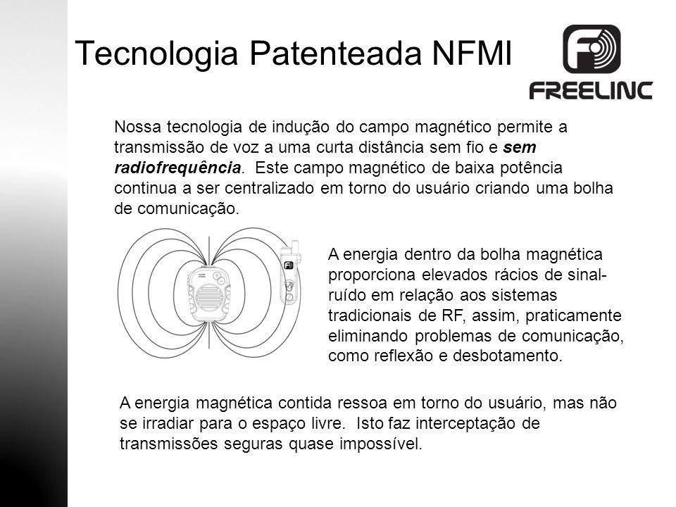 Tecnologia Patenteada NFMI