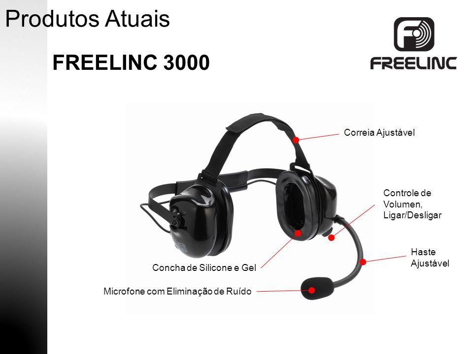 Produtos Atuais FREELINC 3000 Correia Ajustável