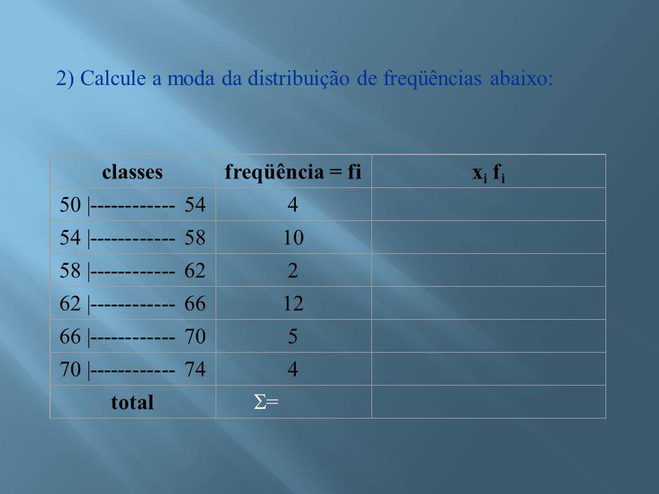 2) Calcule a moda da distribuição de freqüências abaixo: