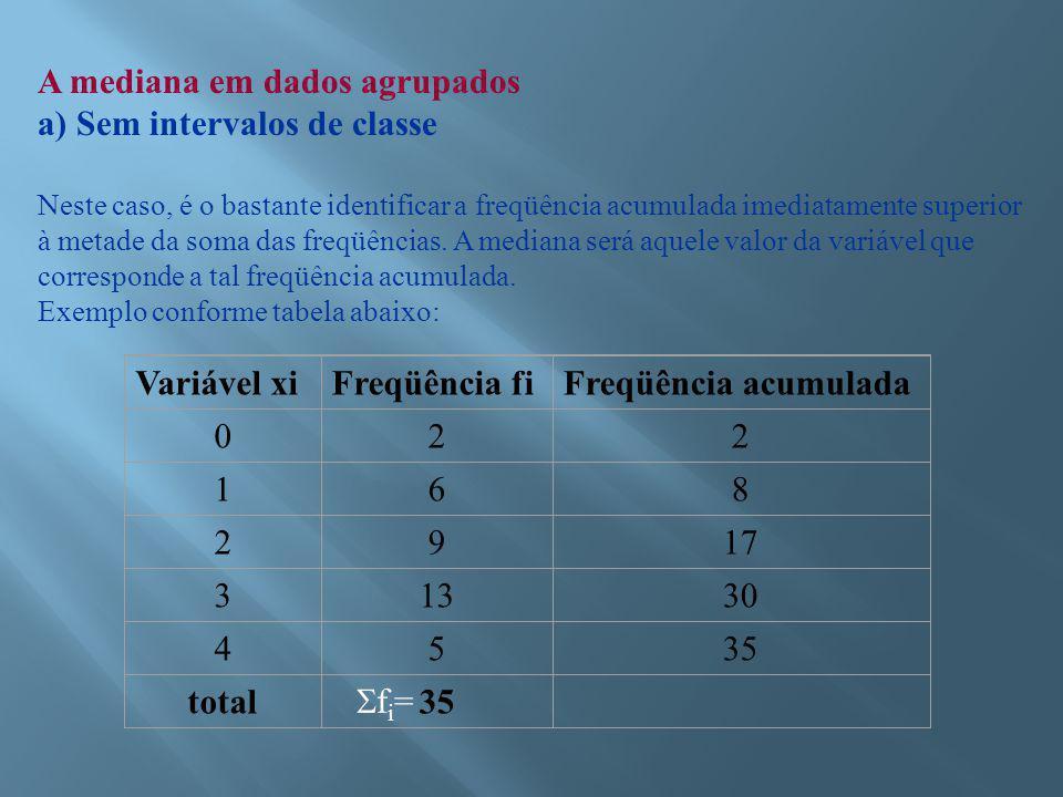 A mediana em dados agrupados a) Sem intervalos de classe