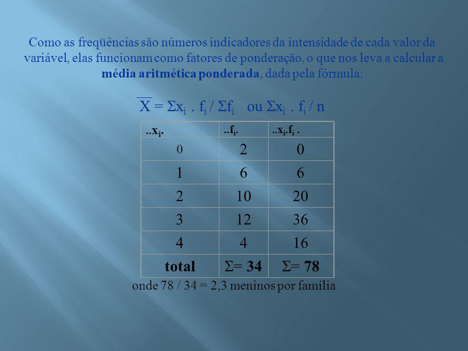 X = xi . fi / fi ou xi . fi / n