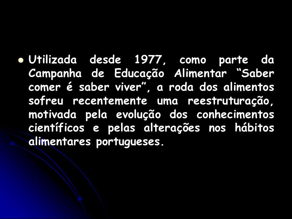 Utilizada desde 1977, como parte da Campanha de Educação Alimentar Saber comer é saber viver , a roda dos alimentos sofreu recentemente uma reestruturação, motivada pela evolução dos conhecimentos científicos e pelas alterações nos hábitos alimentares portugueses.