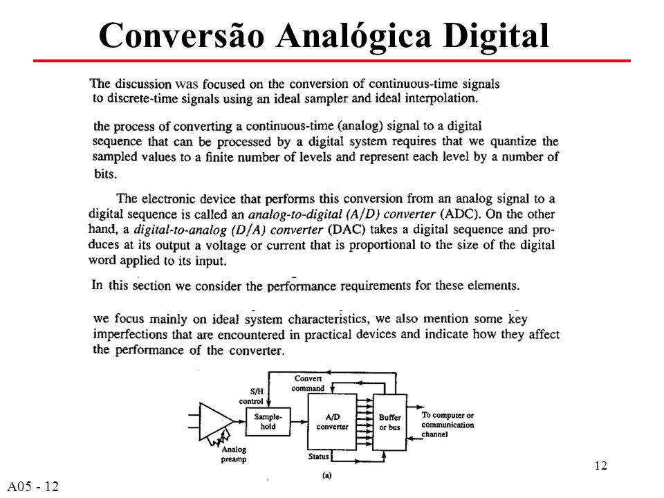 Conversão Analógica Digital