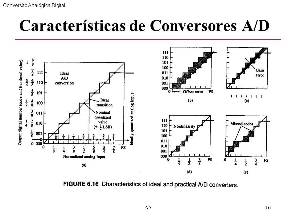 Características de Conversores A/D