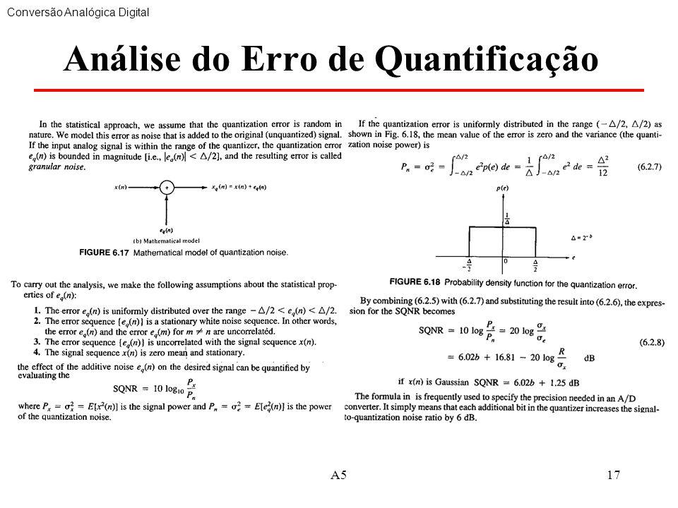 Análise do Erro de Quantificação