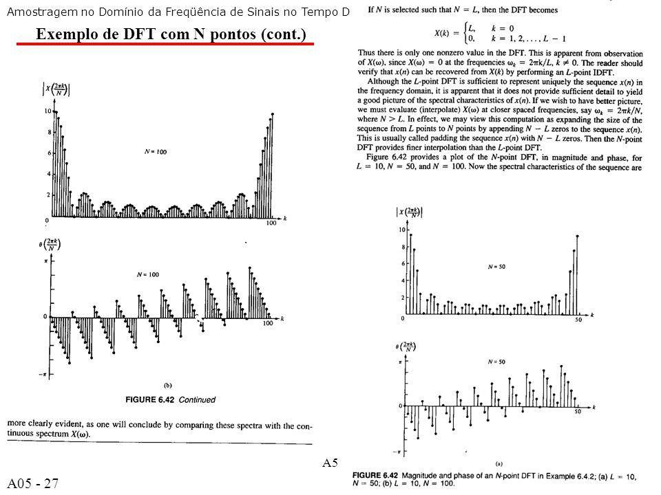 Exemplo de DFT com N pontos (cont.)