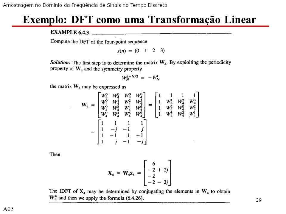 Exemplo: DFT como uma Transformação Linear