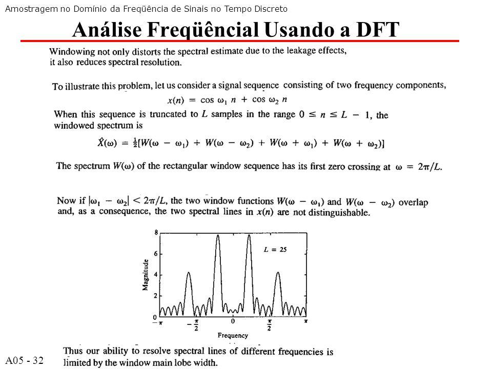 Análise Freqüêncial Usando a DFT