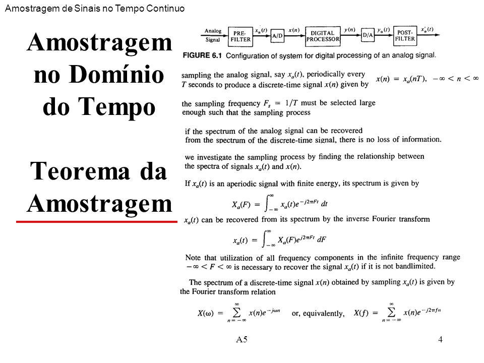 Amostragem no Domínio do Tempo Teorema da Amostragem