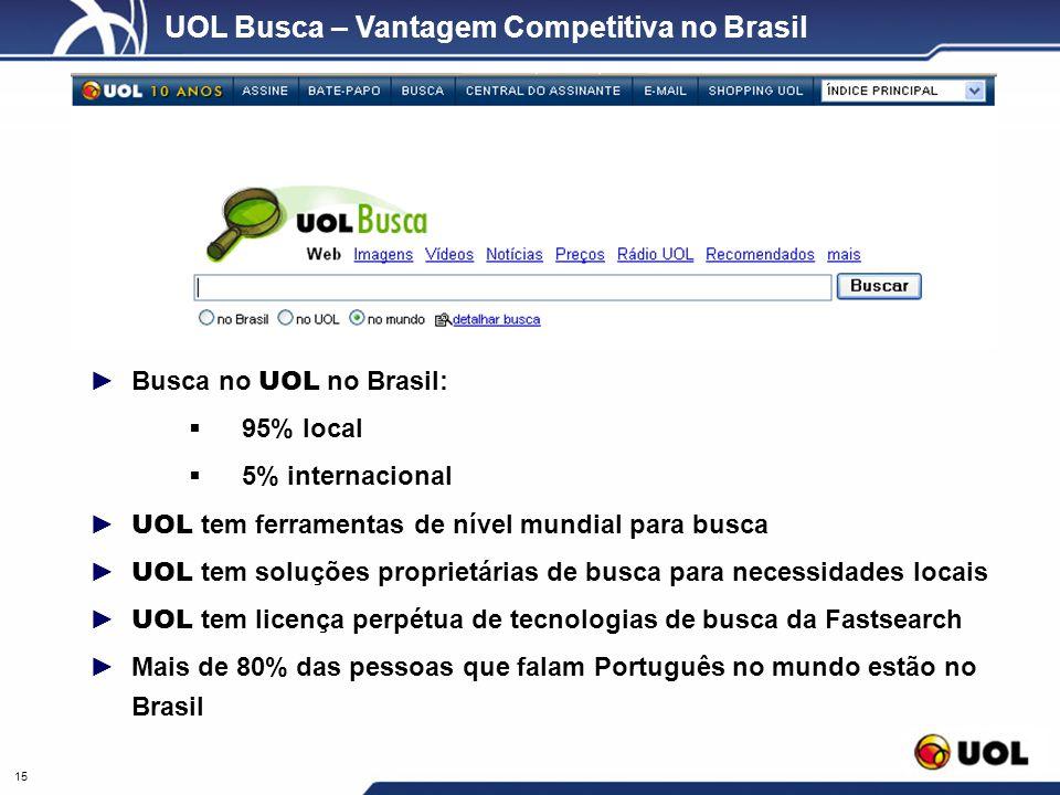 UOL Busca – Vantagem Competitiva no Brasil